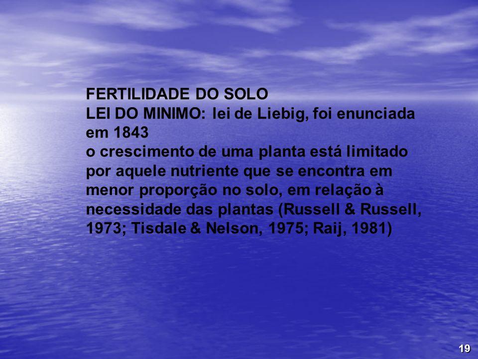 FERTILIDADE DO SOLO LEI DO MINIMO: lei de Liebig, foi enunciada em 1843.