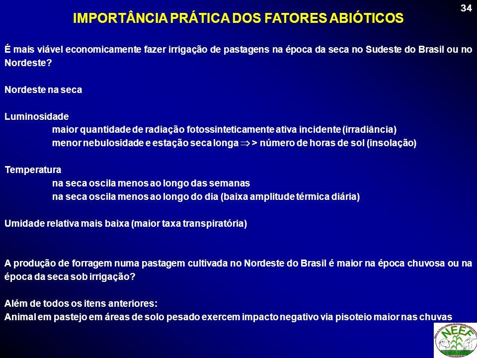 IMPORTÂNCIA PRÁTICA DOS FATORES ABIÓTICOS