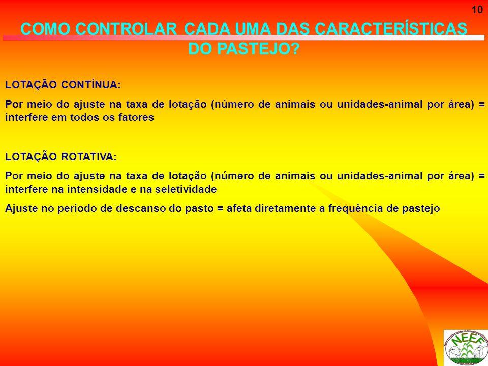 COMO CONTROLAR CADA UMA DAS CARACTERÍSTICAS DO PASTEJO