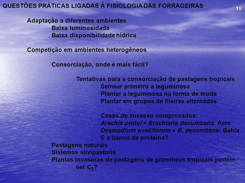 QUESTÕES PRÁTICAS LIGADAS À FISIOLOGIA DAS FORRAGEIRAS