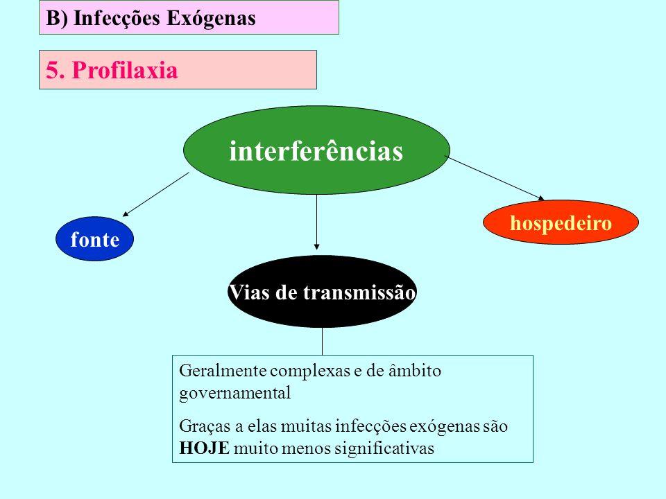 interferências 5. Profilaxia B) Infecções Exógenas hospedeiro fonte