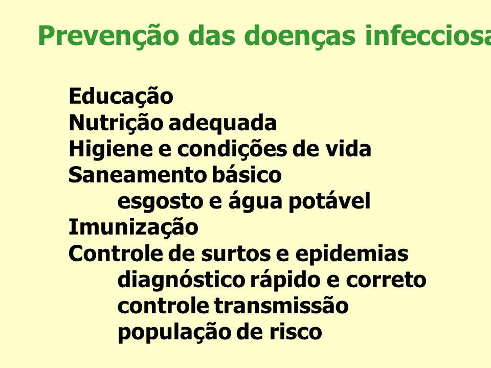 Prevenção das doenças infecciosas
