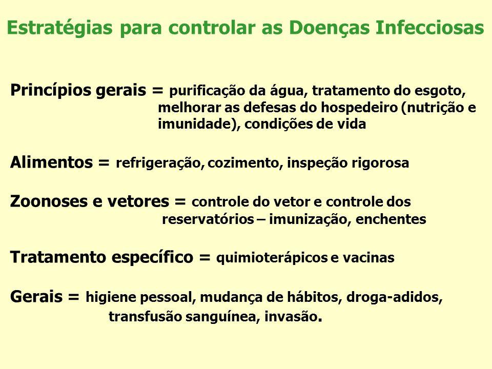 Estratégias para controlar as Doenças Infecciosas