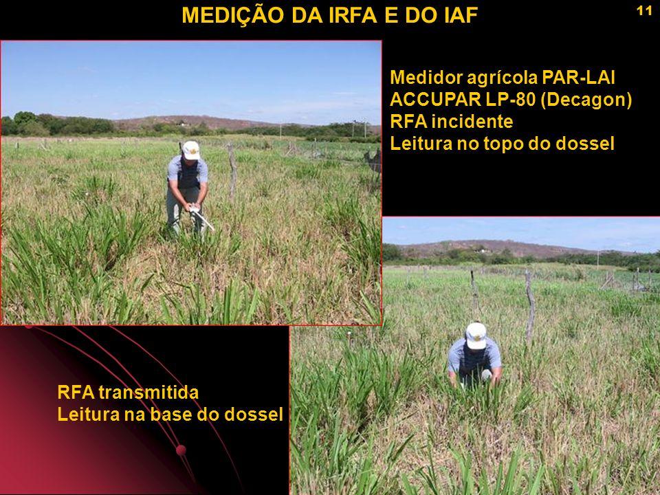 MEDIÇÃO DA IRFA E DO IAF Medidor agrícola PAR-LAI