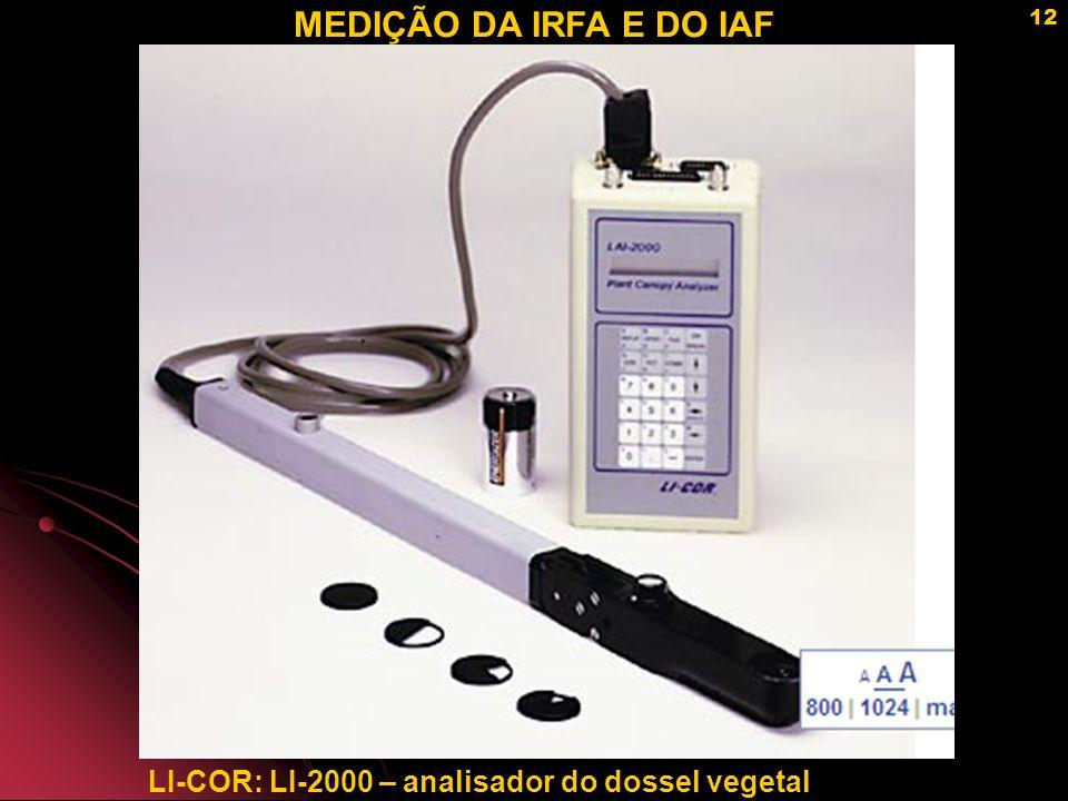 MEDIÇÃO DA IRFA E DO IAF LI-COR: LI-2000 – analisador do dossel vegetal