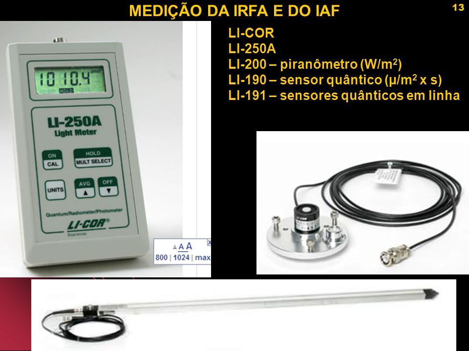 MEDIÇÃO DA IRFA E DO IAF LI-COR LI-250A LI-200 – piranômetro (W/m2)