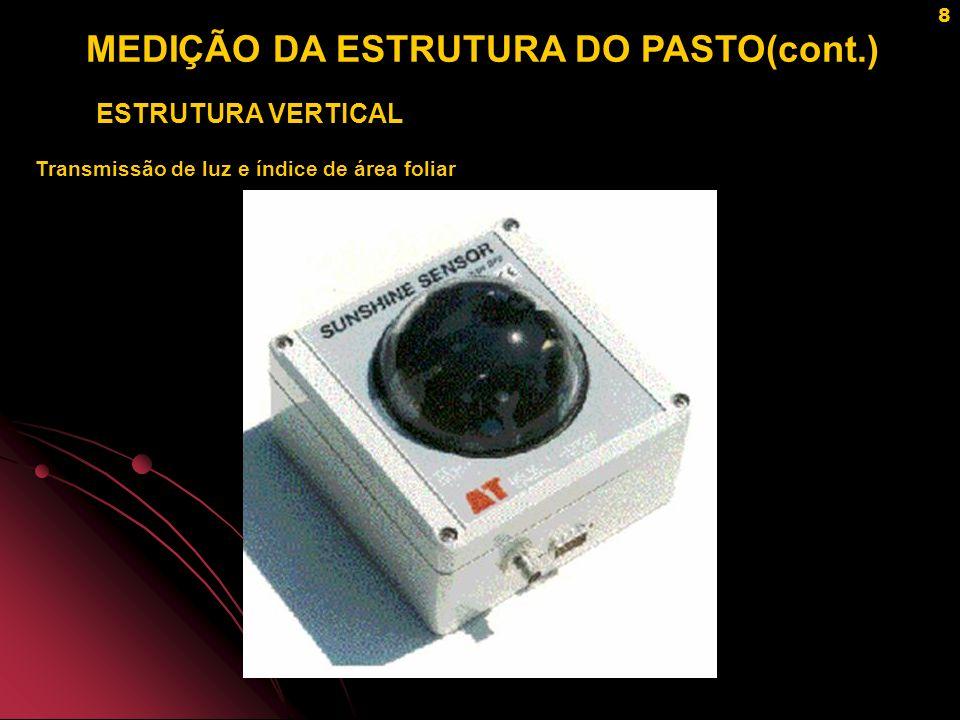 MEDIÇÃO DA ESTRUTURA DO PASTO(cont.)