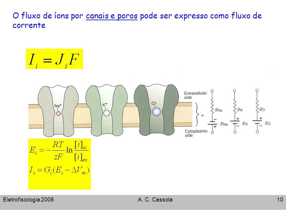 O fluxo de íons por canais e poros pode ser expresso como fluxo de corrente