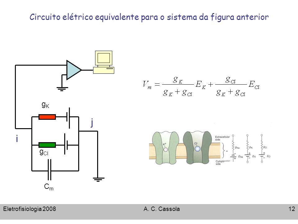 Circuito elétrico equivalente para o sistema da figura anterior