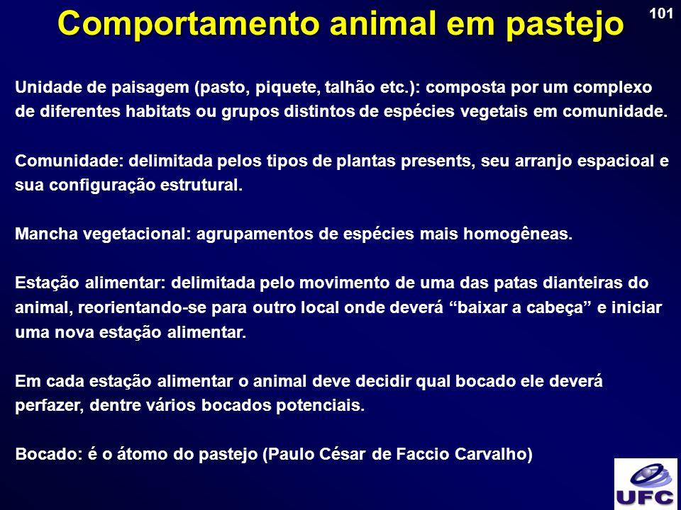 Comportamento animal em pastejo