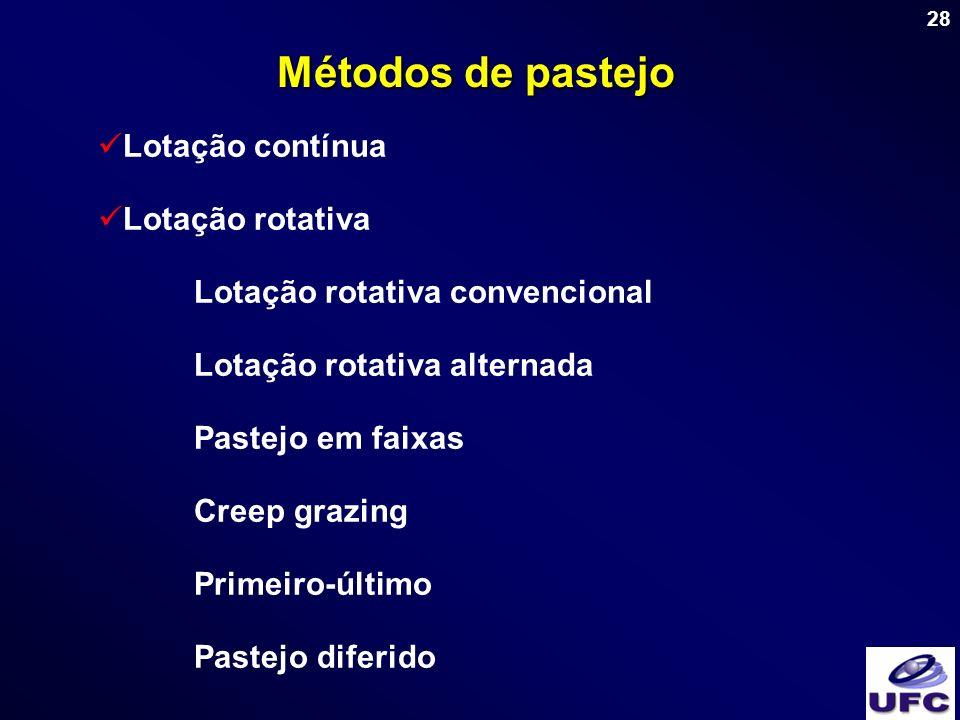 Métodos de pastejo Lotação contínua Lotação rotativa
