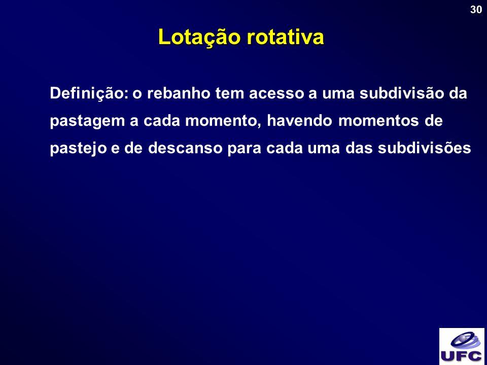 Lotação rotativa