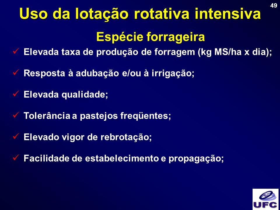 Uso da lotação rotativa intensiva