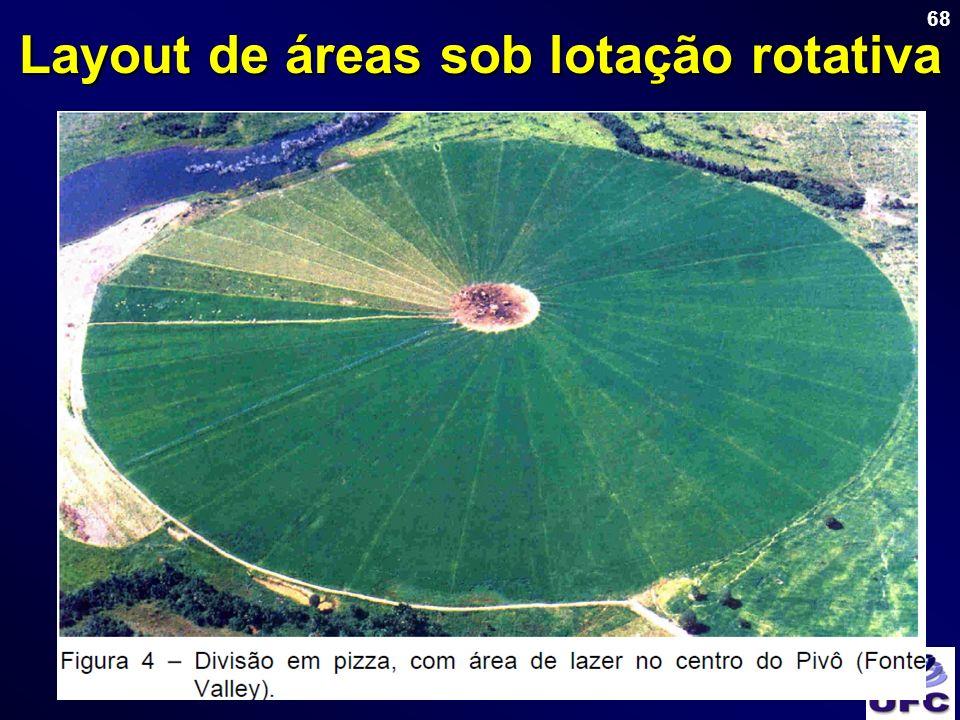 Layout de áreas sob lotação rotativa