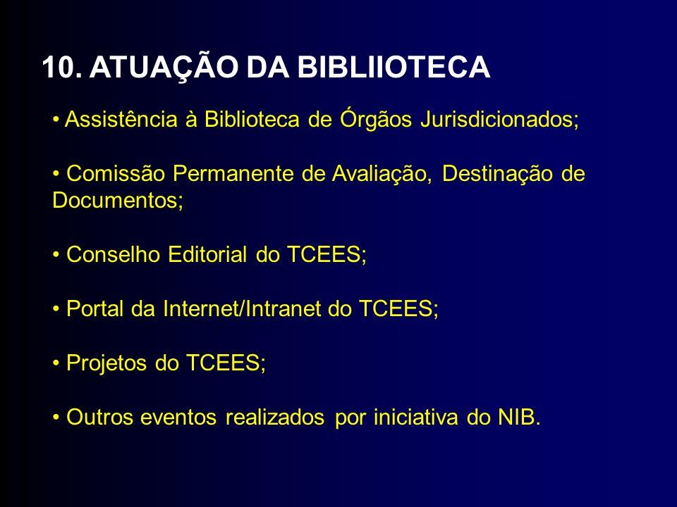 10. ATUAÇÃO DA BIBLIIOTECA