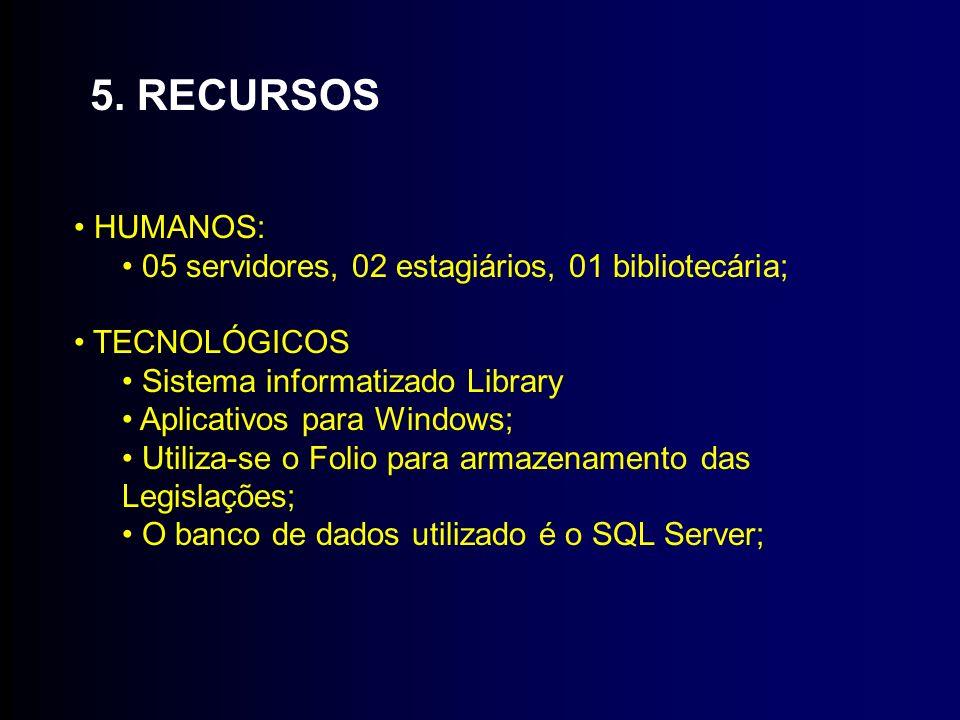 5. RECURSOS HUMANOS: 05 servidores, 02 estagiários, 01 bibliotecária;