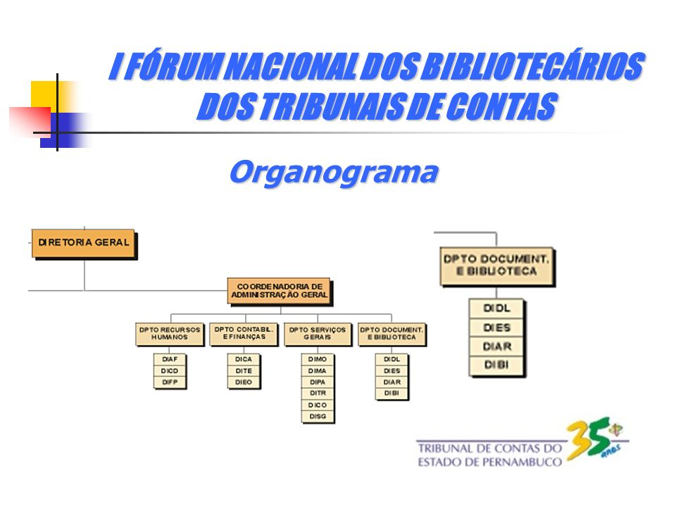 I FÓRUM NACIONAL DOS BIBLIOTECÁRIOS DOS TRIBUNAIS DE CONTAS