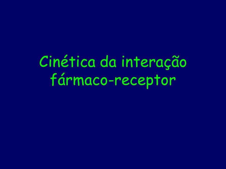 Cinética da interação fármaco-receptor