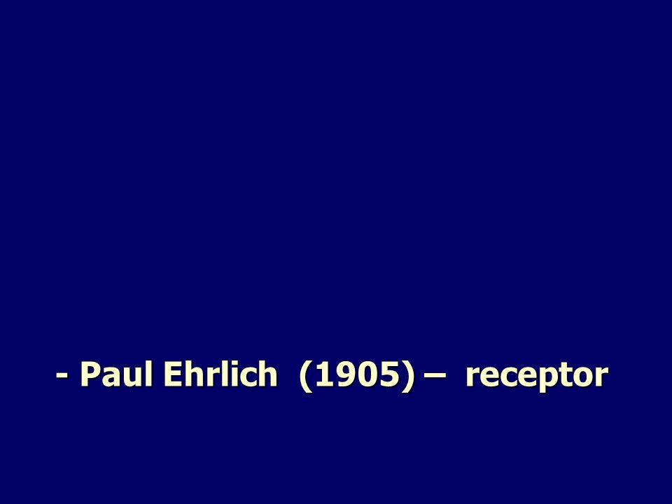 - Paul Ehrlich (1905) – receptor