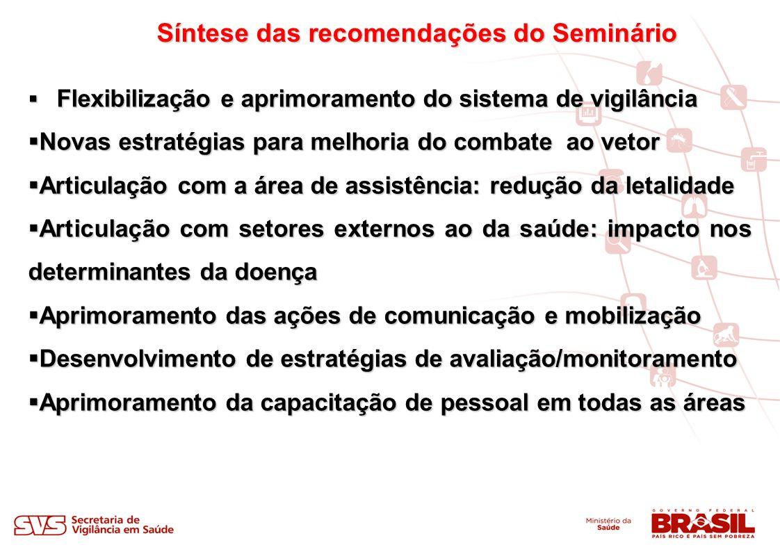 Síntese das recomendações do Seminário