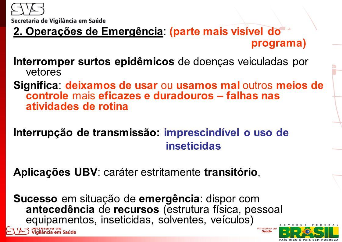 2. Operações de Emergência: (parte mais visível do