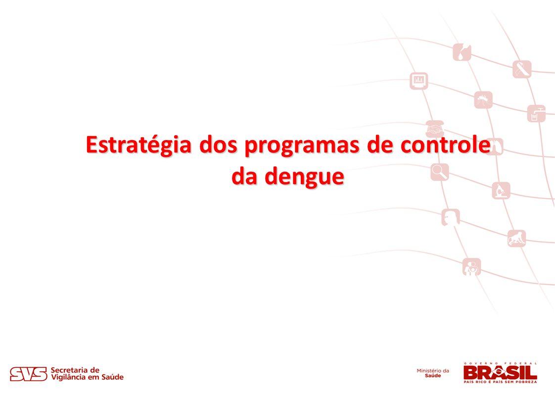 Estratégia dos programas de controle