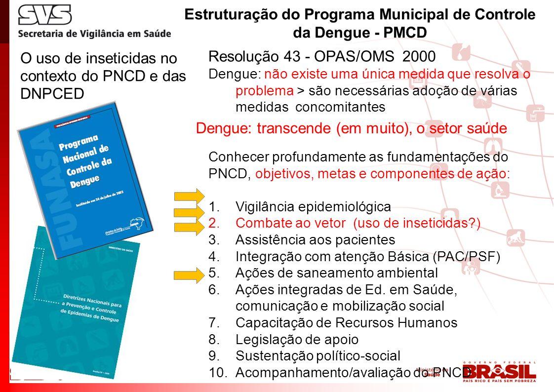 Estruturação do Programa Municipal de Controle da Dengue - PMCD