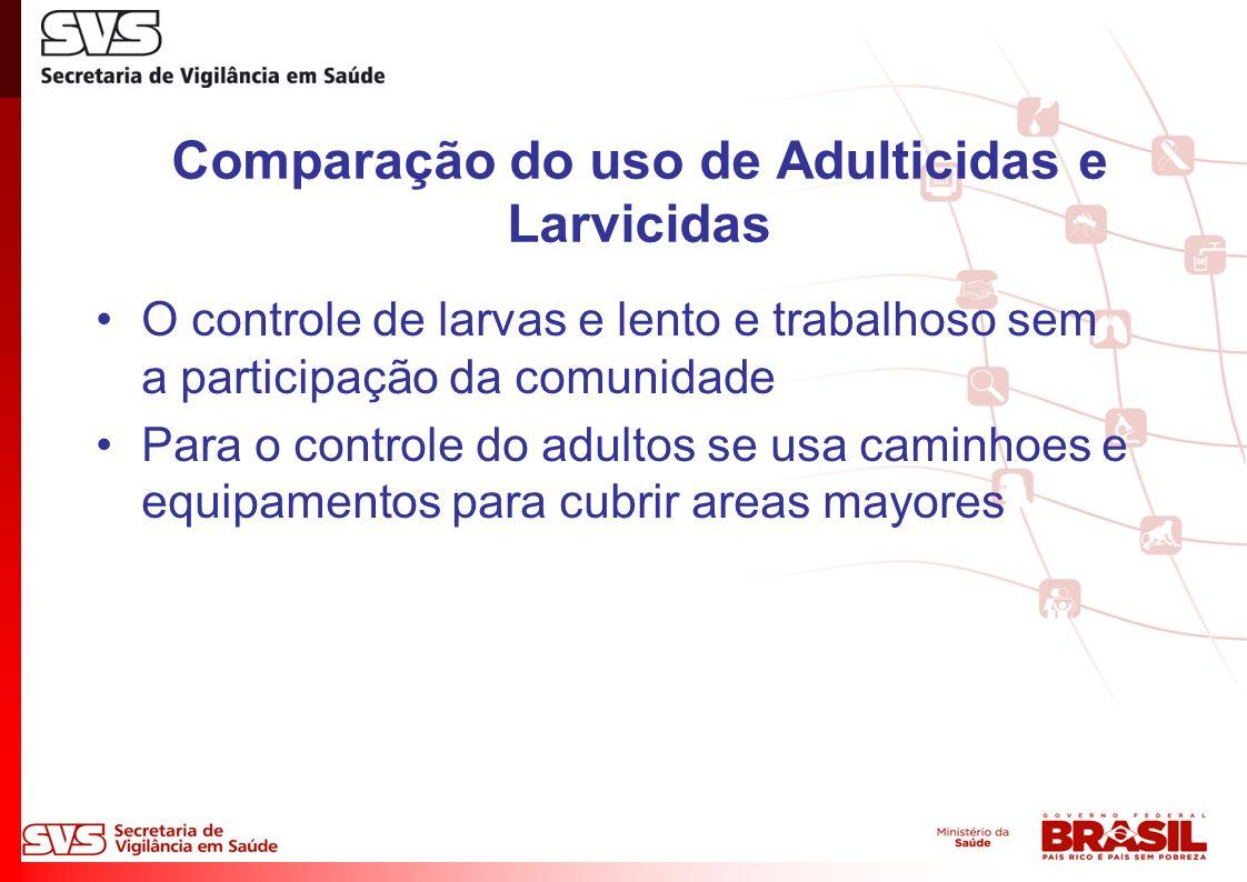 Comparação do uso de Adulticidas e Larvicidas