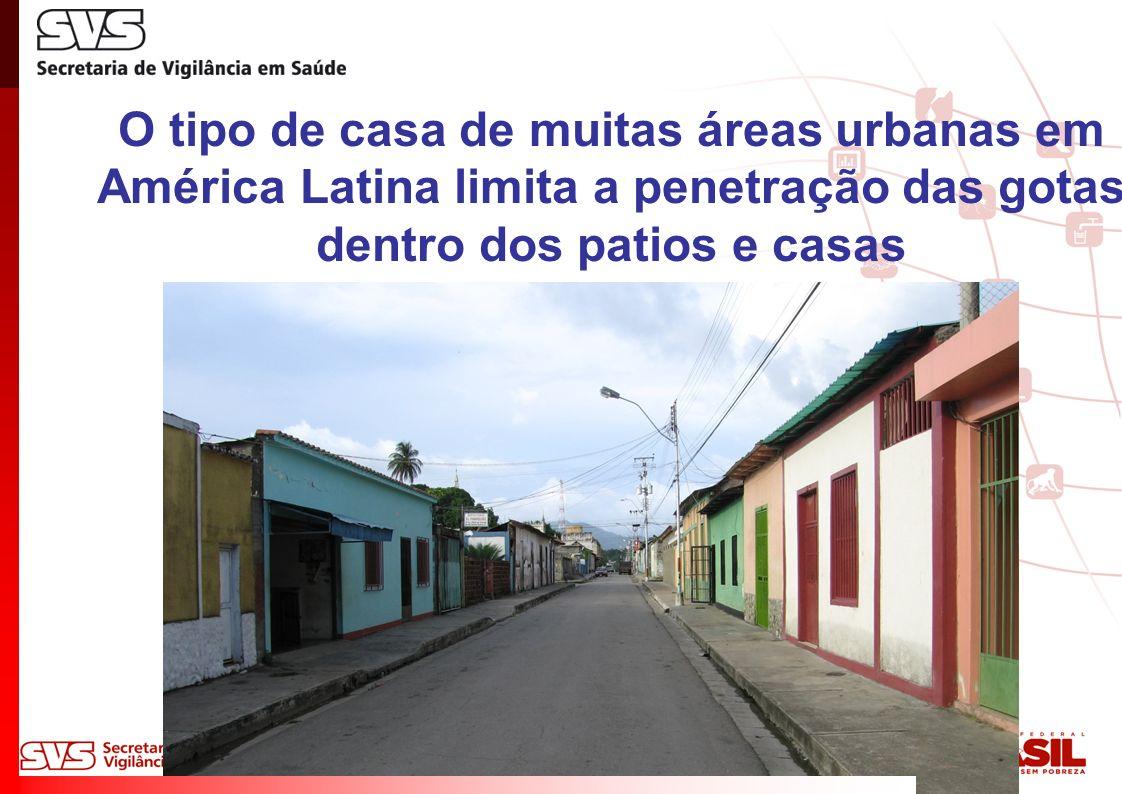 O tipo de casa de muitas áreas urbanas em América Latina limita a penetração das gotas dentro dos patios e casas