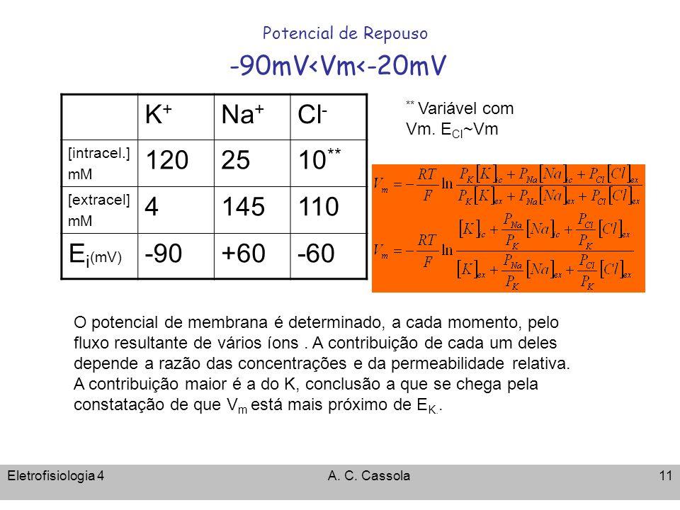 -90mV<Vm<-20mV K+ Na+ Cl- 120 25 10** 4 145 110 Ei(mV) -90 +60
