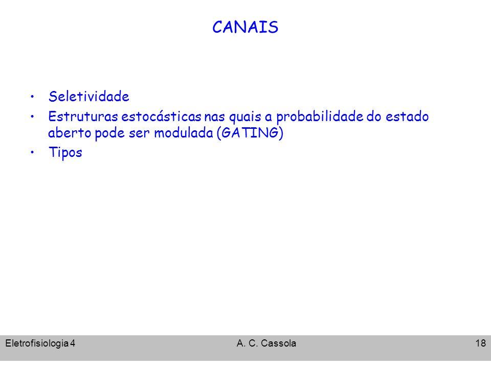 CANAIS Seletividade. Estruturas estocásticas nas quais a probabilidade do estado aberto pode ser modulada (GATING)