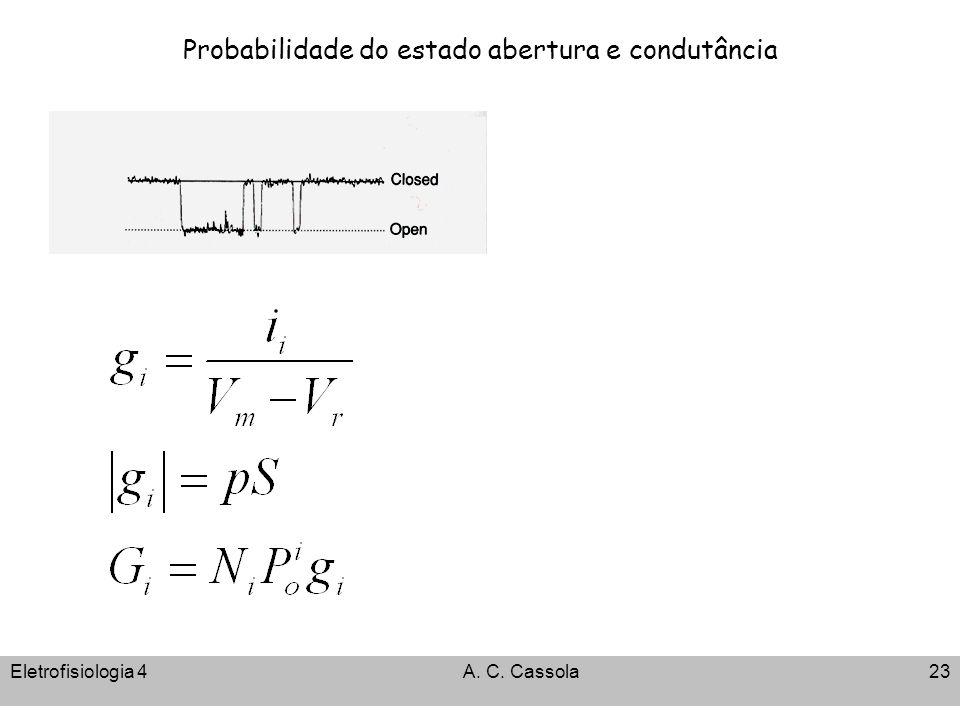 Probabilidade do estado abertura e condutância