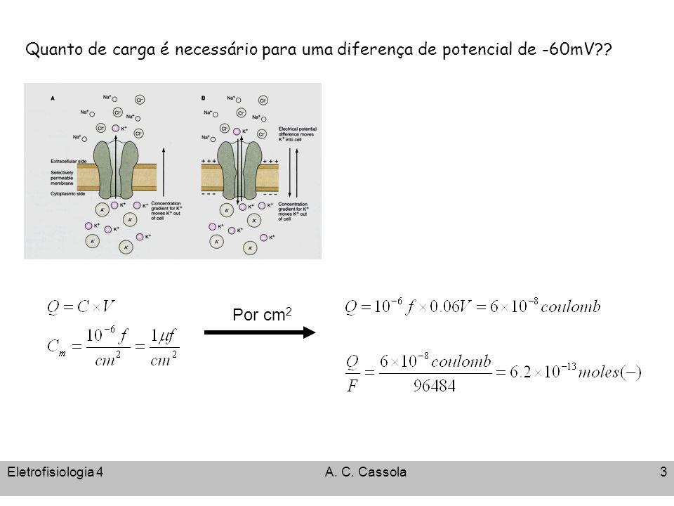 Quanto de carga é necessário para uma diferença de potencial de -60mV
