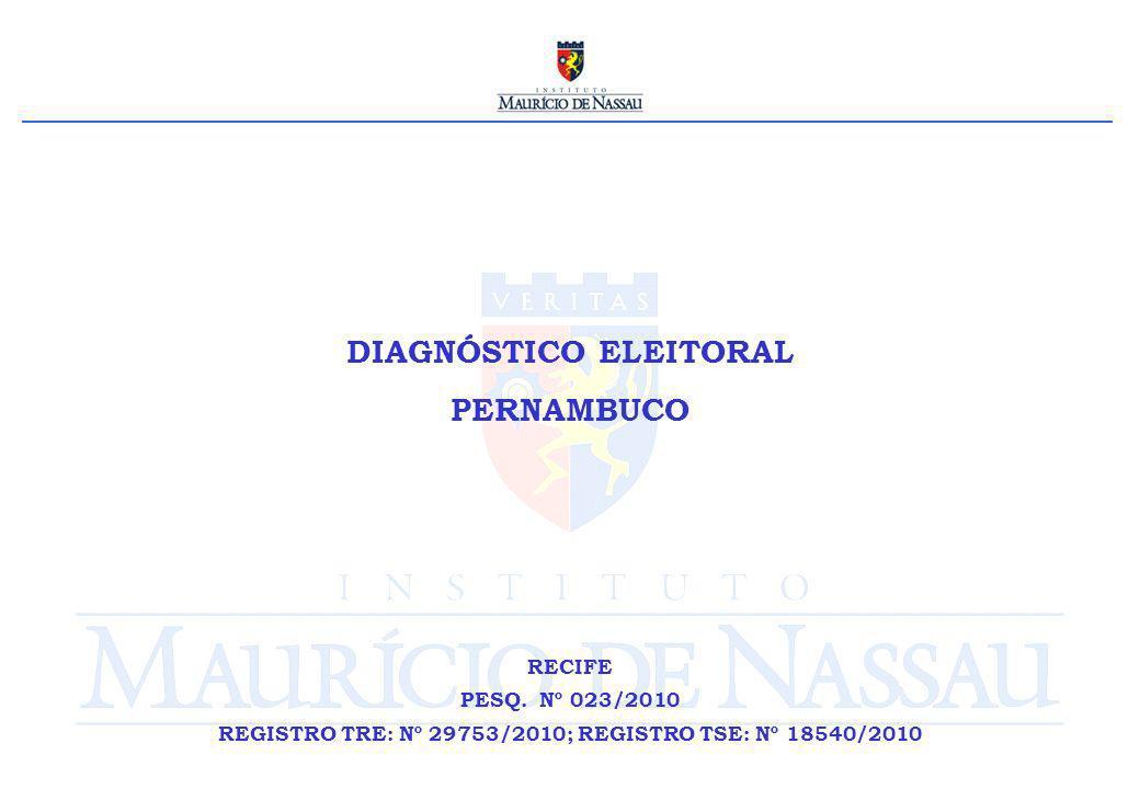 DIAGNÓSTICO ELEITORAL PERNAMBUCO