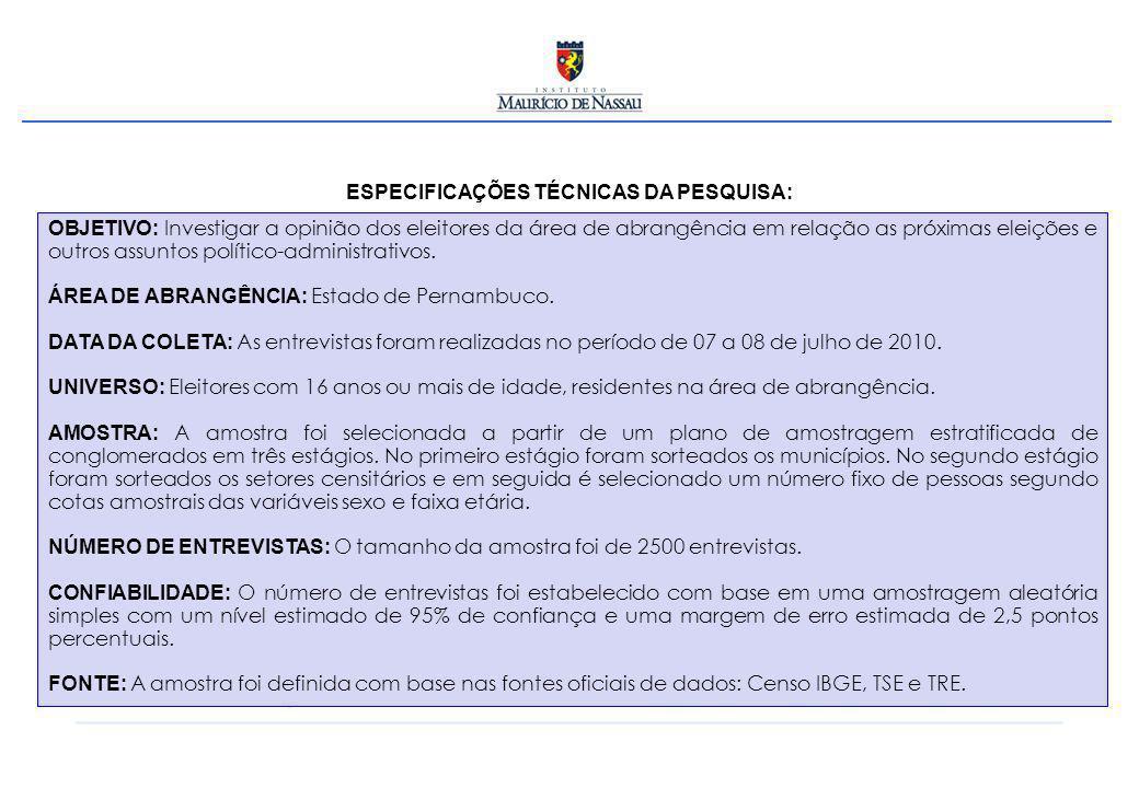 ESPECIFICAÇÕES TÉCNICAS DA PESQUISA:
