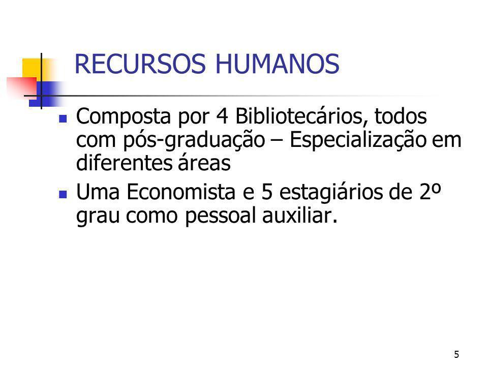 RECURSOS HUMANOS Composta por 4 Bibliotecários, todos com pós-graduação – Especialização em diferentes áreas.