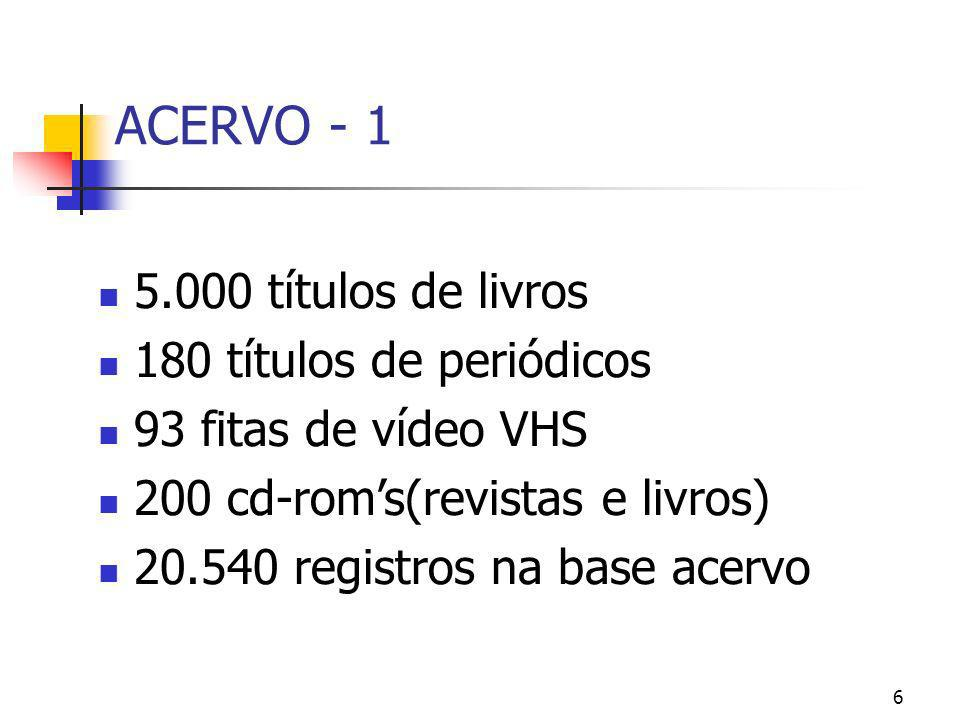 ACERVO - 1 5.000 títulos de livros 180 títulos de periódicos