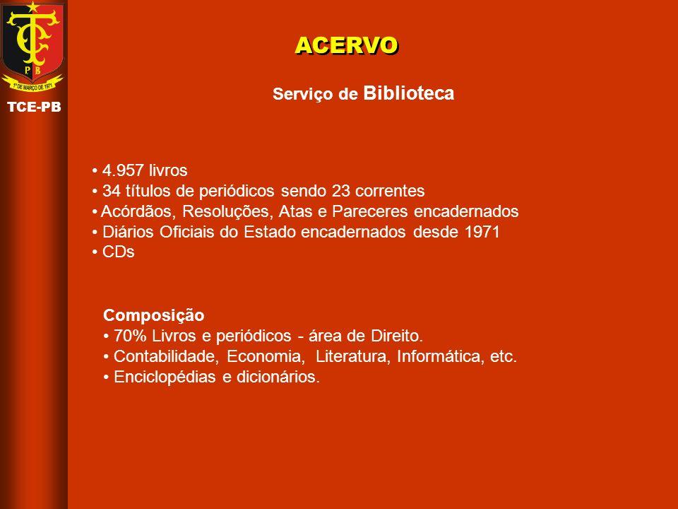 ACERVO Serviço de Biblioteca 4.957 livros