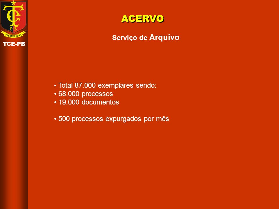 ACERVO Serviço de Arquivo 68.000 processos 19.000 documentos