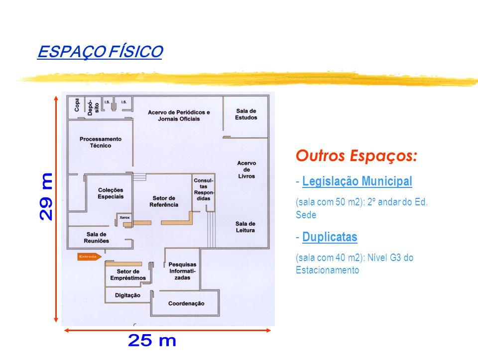 29 m 25 m ESPAÇO FÍSICO Outros Espaços: - Legislação Municipal