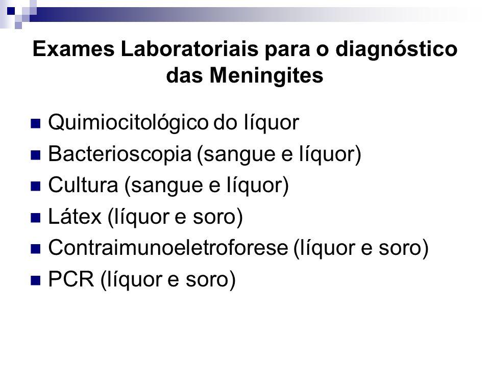 Exames Laboratoriais para o diagnóstico das Meningites