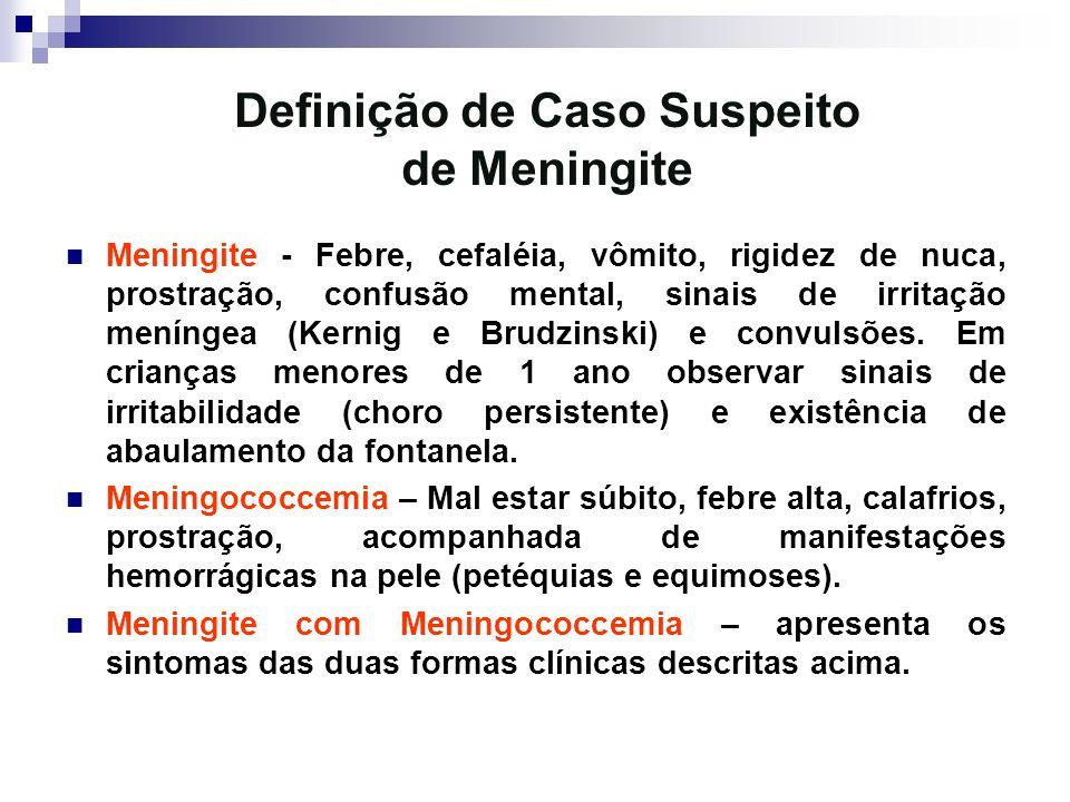 Definição de Caso Suspeito de Meningite