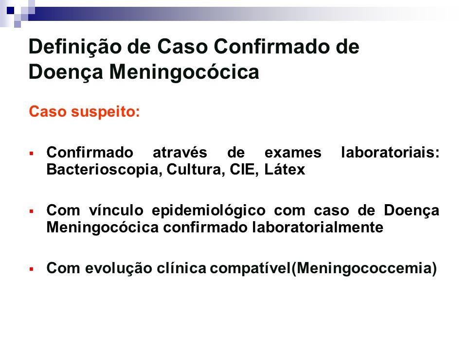 Definição de Caso Confirmado de Doença Meningocócica
