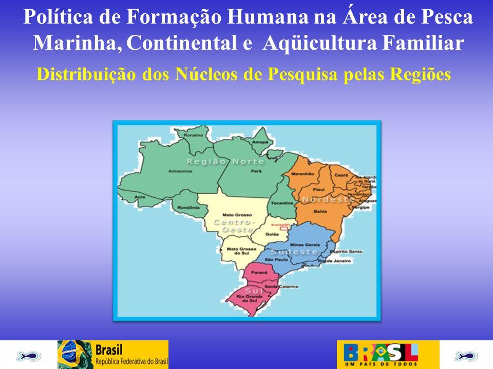 Distribuição dos Núcleos de Pesquisa pelas Regiões
