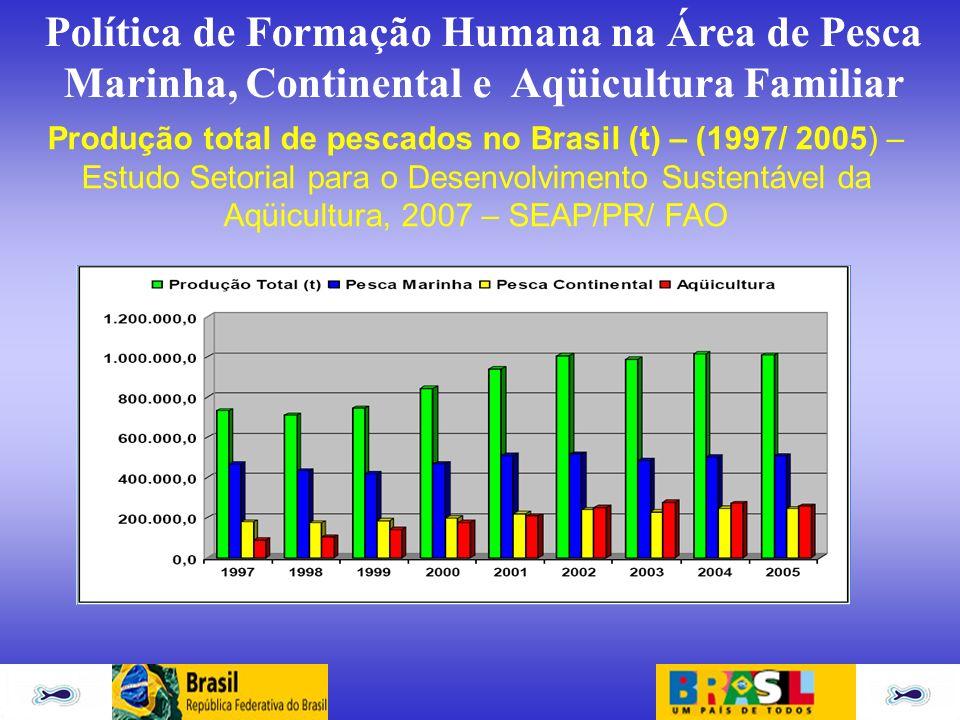 Produção total de pescados no Brasil (t) – (1997/ 2005) – Estudo Setorial para o Desenvolvimento Sustentável da Aqüicultura, 2007 – SEAP/PR/ FAO