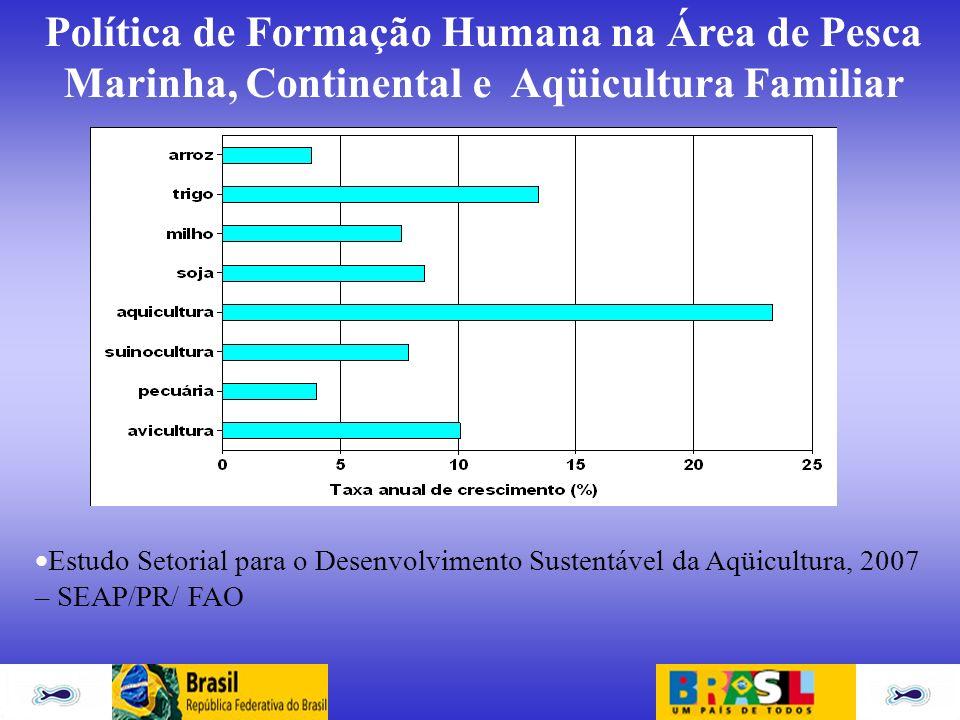 Estudo Setorial para o Desenvolvimento Sustentável da Aqüicultura, 2007 – SEAP/PR/ FAO