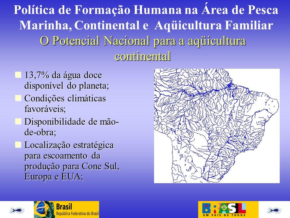 O Potencial Nacional para a aqüicultura continental