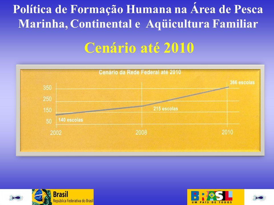 Cenário até 2010 7 7