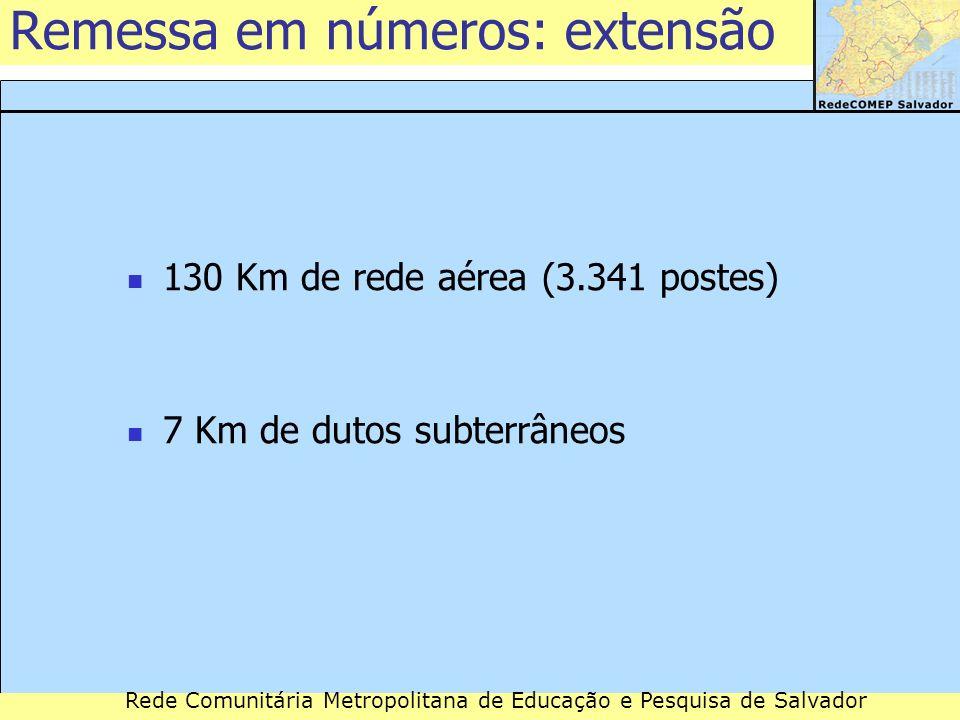 Remessa em números: extensão
