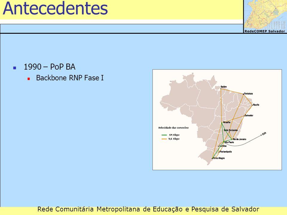 Antecedentes 1990 – PoP BA Backbone RNP Fase I